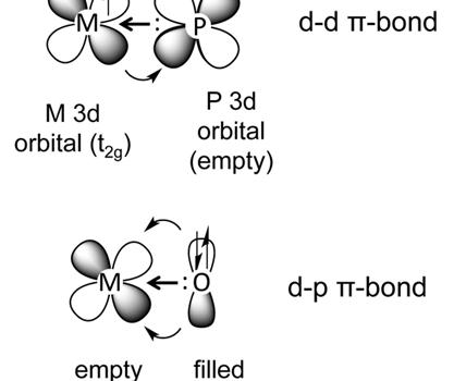 How Does Metal Bonding Work?